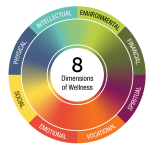 dimensions of wellness campus recreation